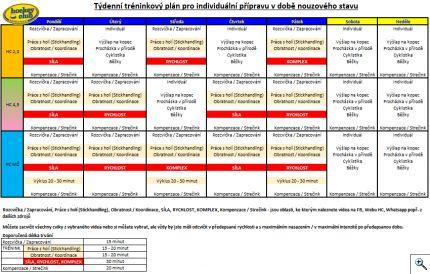 Týdenní tréninkový plán pro individuální přípravu v době nouzového stavu